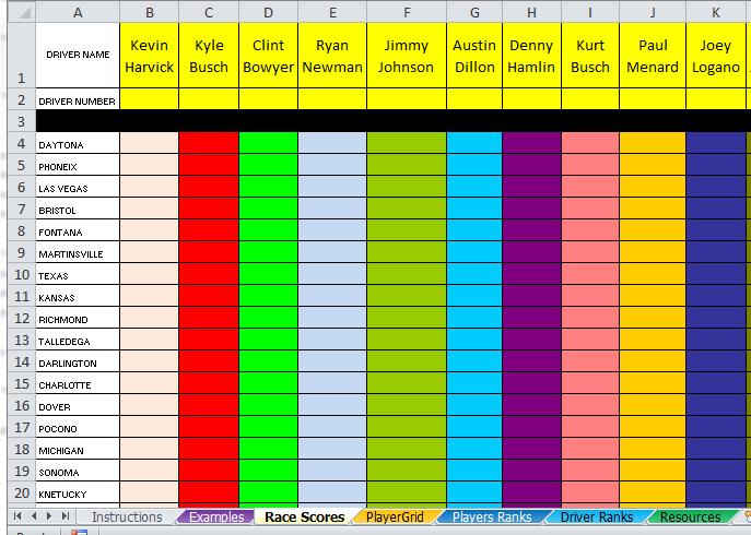 Excel Spreadsheets Help 2015 Nascar Fantasy League