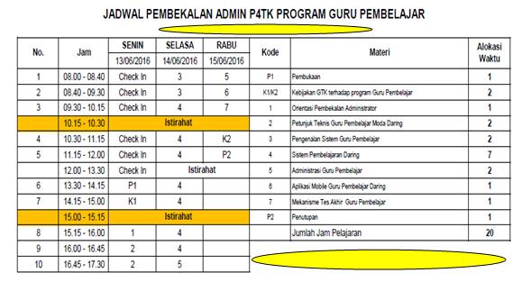 Download Jadwal dan Struktur Program Kegiatan Daring dan Laring Guru Pembelajar (GP)