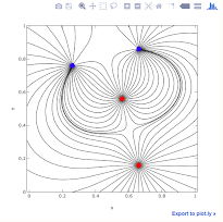 Python Matplotlib Tips: Draw electric field lines with