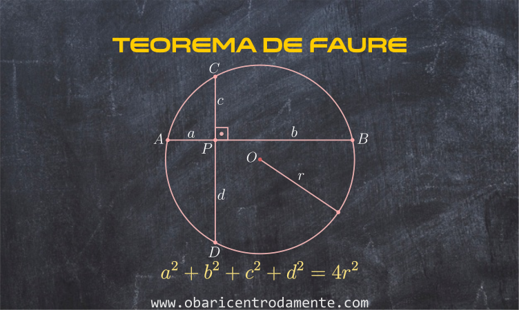 Teorema de Faure
