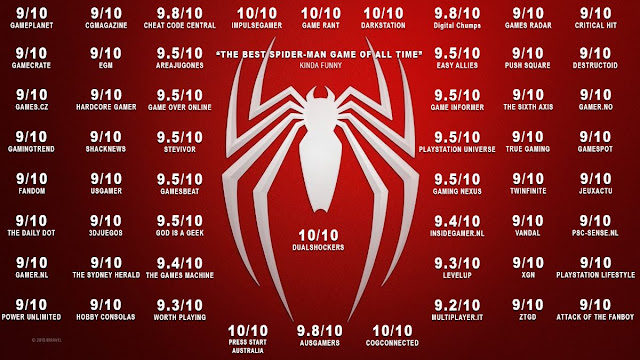 msoniac Games selaku developer Marvel's Spider-Man akhirnya merilis game tersebut pada tanggal 7 September 2018. Sebelum hari perilisan, ada satu isu besar.