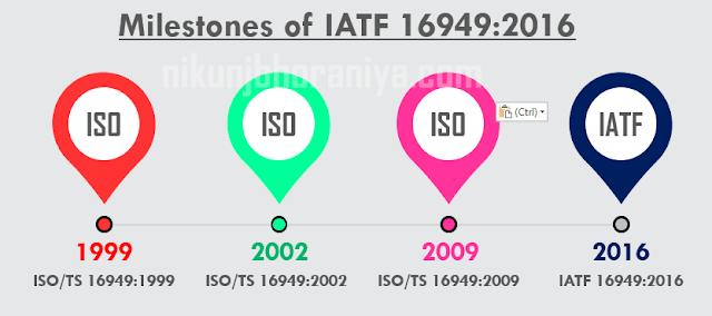 Milestones of IATF 16949