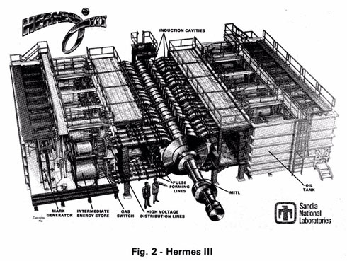 Drawing of Hermes III Gamma Ray Generator (Source: G. Zawadzkas, Sandia Hermes III Guide for Users, 1989