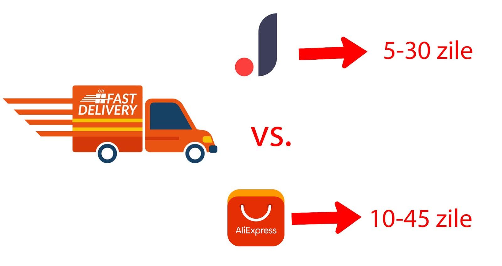 livrare de pe aliexpress și joom în Moldova. În cât ajunge comanda de pe joom și aliexpress. joom vs aliexpress. Joom recomandări