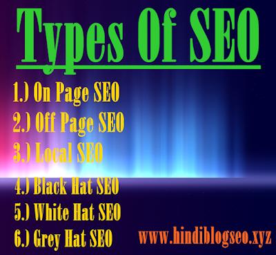 Types Of SEO in Hindi