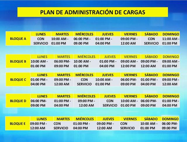 Cronograma de racionamiento el ctrico barinas abril 2019 for Cronograma de racionamiento de luz en aragua