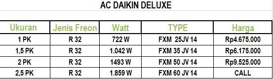 Harga AC Daikin Deluxe Mei 2016 Jakarta