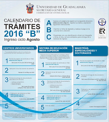 Trámites y registro UDG 2016 B febrero Calendario