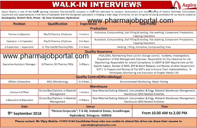Aspiro Pharma  Walk In Interview For Multiple Positions in Quality Control, Quality Assurance, Production, Warehouse at 9 Sept