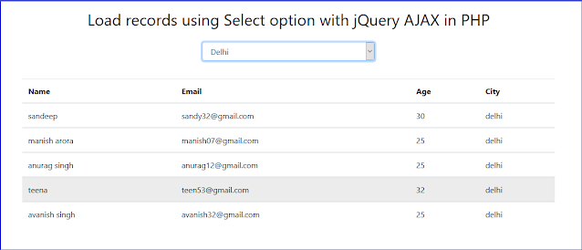 load records using Select option with jQuery AJAX in PHP MySQL