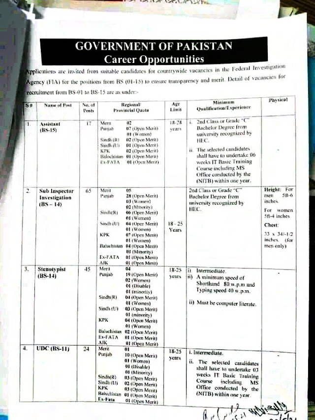 FIA Jobs 2021 publicized the Latest 1140 Jobs in Federal Investigation Agency on May 22, 2021|Latest FIA jobs 2021 Advertisemrnt