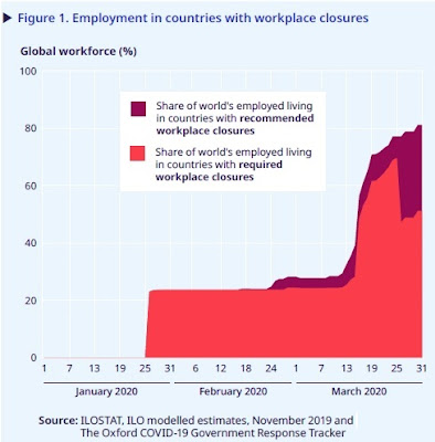 employment in countries