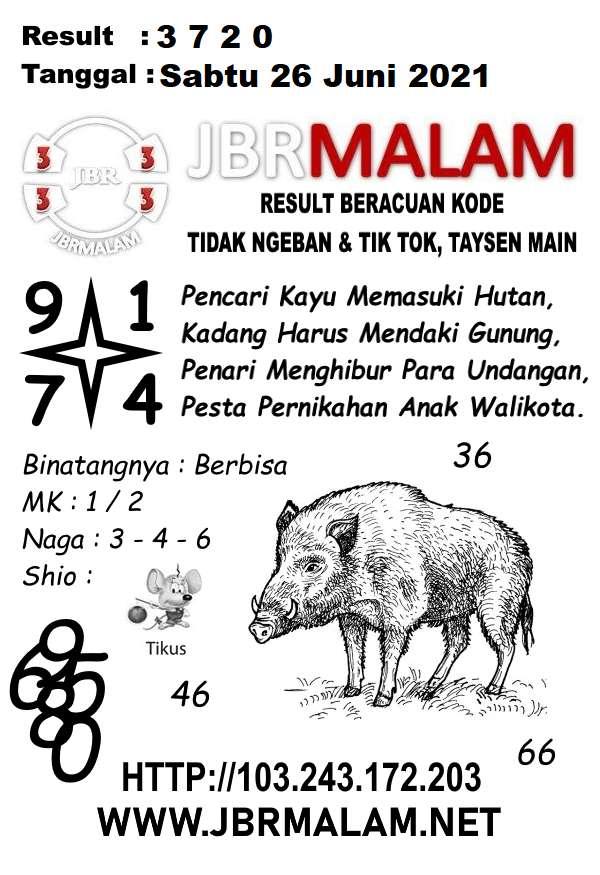 JBR Malam HK Sabtu 26 Juni 2021