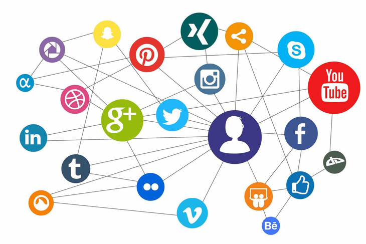 best way to convert leads from social media into sales