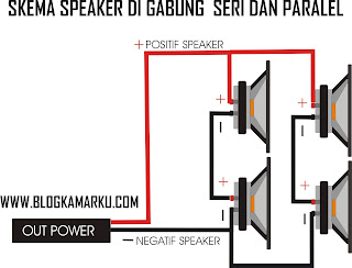 Skema Cara Menerapkan susunan Speaker system Seri