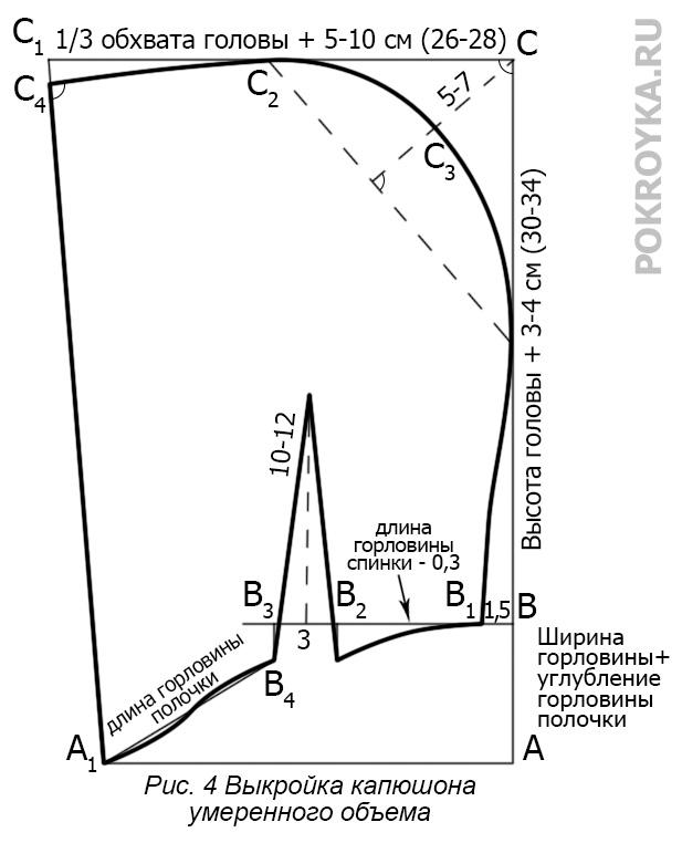 Выкройка капюшона умеренного объема