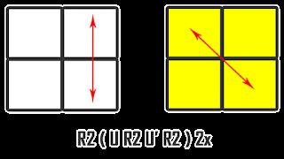 Rumus PBL Ortega 2x2x2 - tiga belas