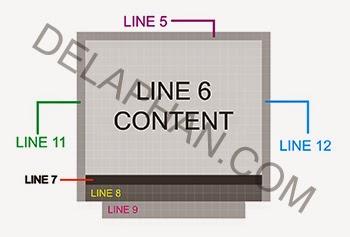 Cara Mengganti kotak di Lobby Channel BBM Android