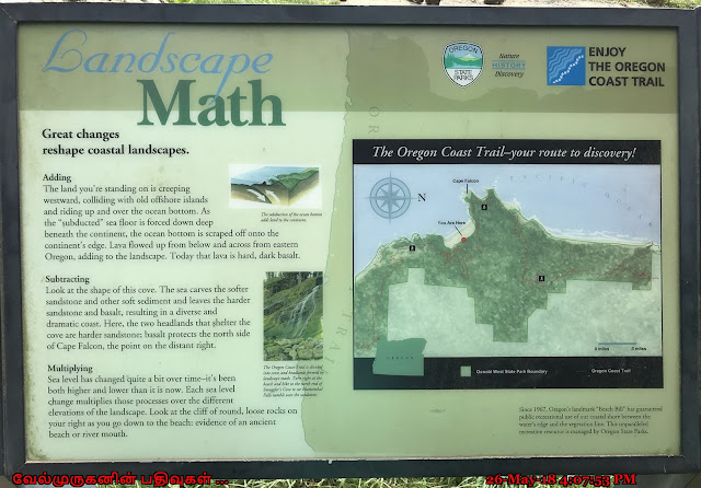 Oregon Coastal Trail Map