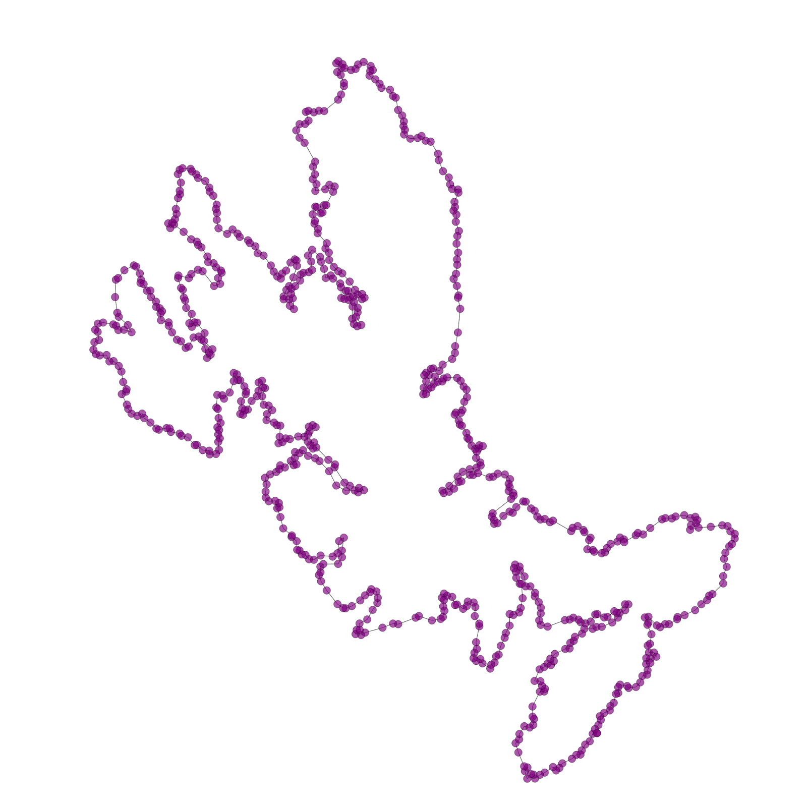 Stats, Maps n Pix: August 2016