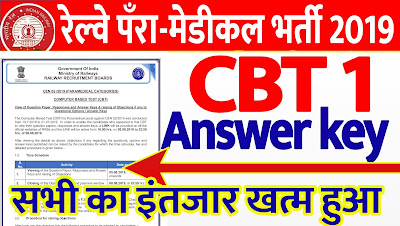 CEN 02 /2019 (PARAMEDICAL CATEGORIES) COMPUTER BASED TEST (CBT) View of Question Paper, Responses and Answer Keys