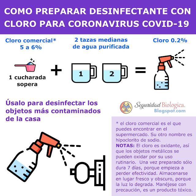 Bioseguridad: Hipoclorito de sodio como agente desinfectante