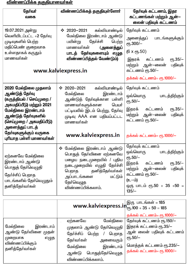 12Th Supplementary exam Time table-2021