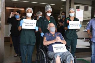 Recuperados do Coronavírus no Brasil
