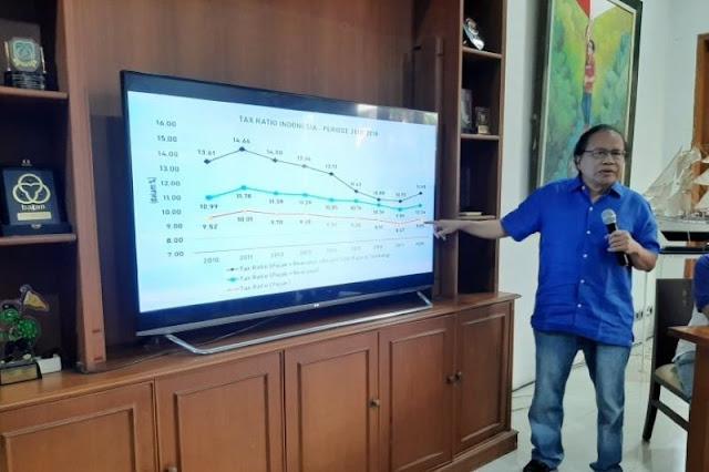 Terungkap! Alasan Rizal Ramli Disingkirkan Jokowi dari Kabinet Karena Tolak LCS Dikuasai China