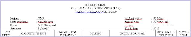 Kisi-Kisi Soal PAS/ UAS Seni Budaya Kelas 8 K13 Tahun 2018/2019