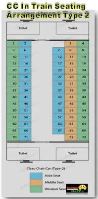 CC-in-train-seating-arrangement-2