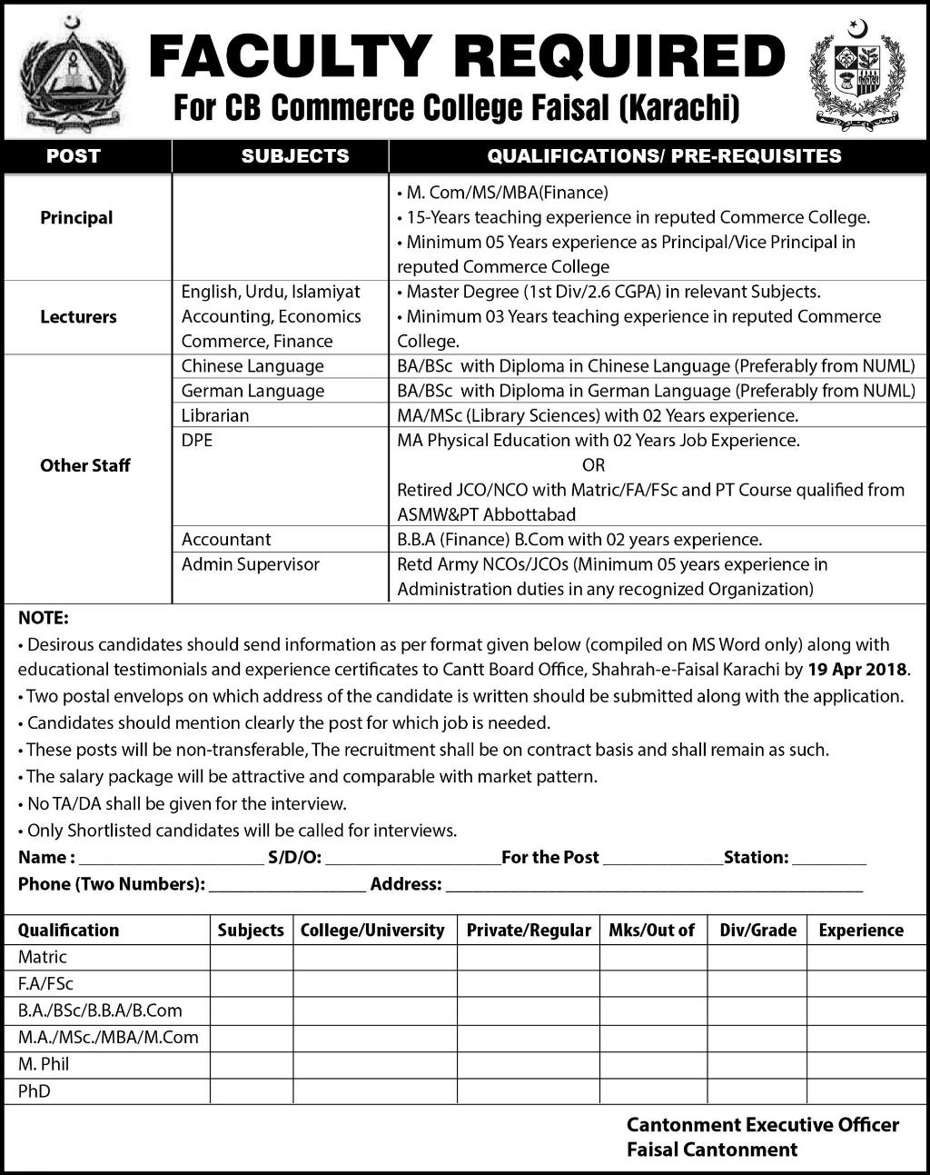 Blog 1- Jobs advertisements in Pakistan daily news papers