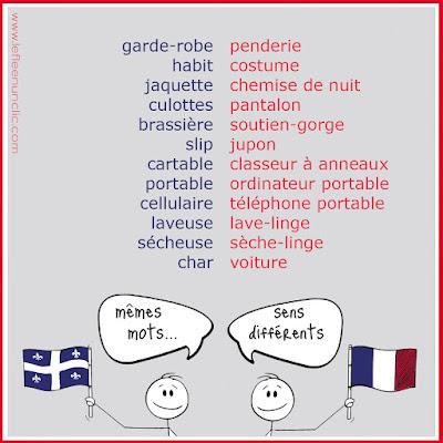 vocabulaire français du Québec, différences de sens entre le vocabulaire français et québécois, FLE, vocabulaire, le FLE en un 'clic'