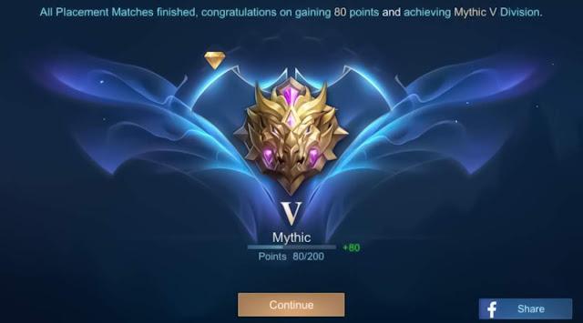Cara Agar Cepat Rank Mythic Mobile Legends