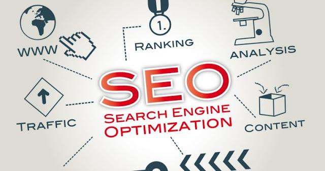 cara mencari relevan keyword