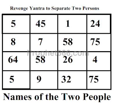 Revenge Vidveshan Yantra to Separate Two Persons