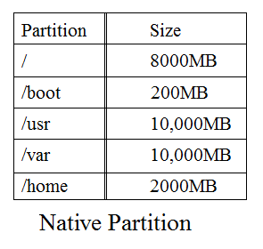 LINUX Hard Disk Partition Overview