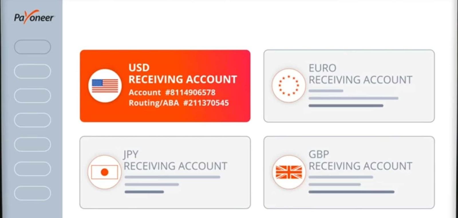 Payoneer receiving bank accounts