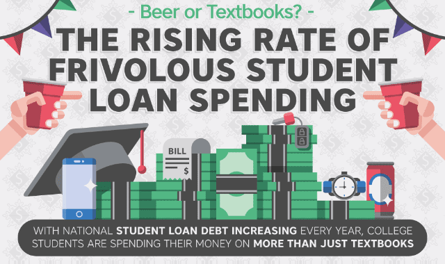How Students Are Spending Loan Money