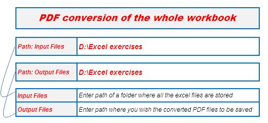 Excel Macro : Convert Multiple Excel Files to PDF