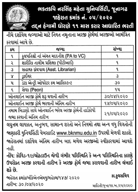 BKNMU Junagadh Recruitment for Data Entry Operator, Peon, Driver And Various Posts 2020