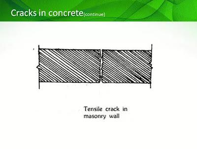 tensile cracks in masonry wall