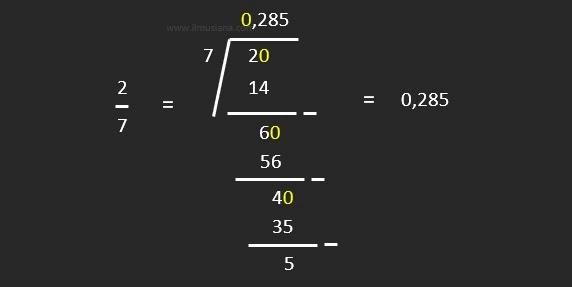 Bentuk Desimal 2 per 7