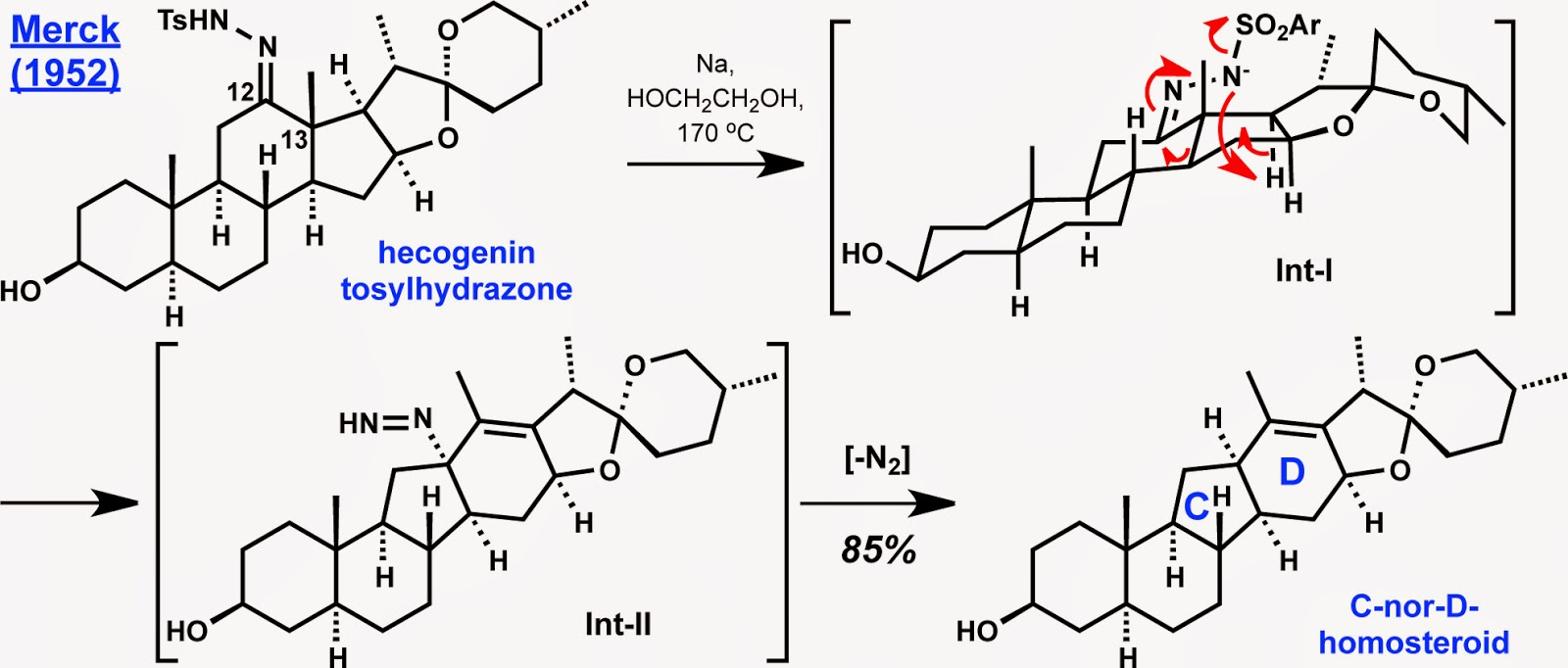 modern steroid science: Chuo Chen's de novo Synthesis of