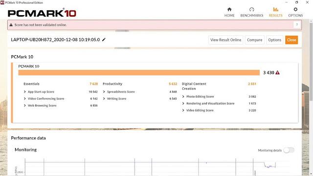 pc mark asus vivobook 14 A416