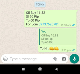 30-04-2020 Forex Trading Commodity Crude Oil Signal Prices Today Alerts