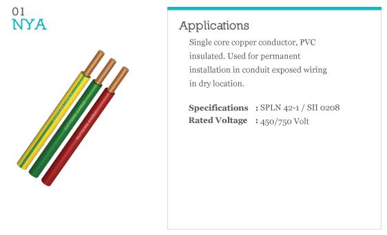 Kabel Listrik Jenis NYA