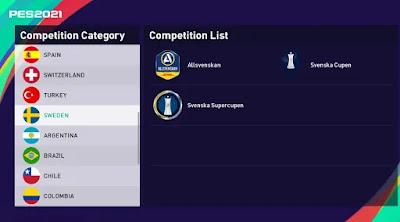 Swedish league pes21 sp21