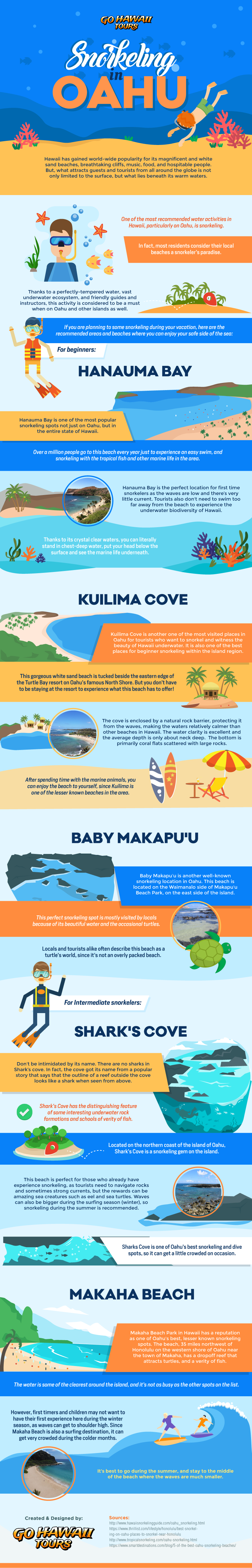 Snorkeling in Oahu #Infographic