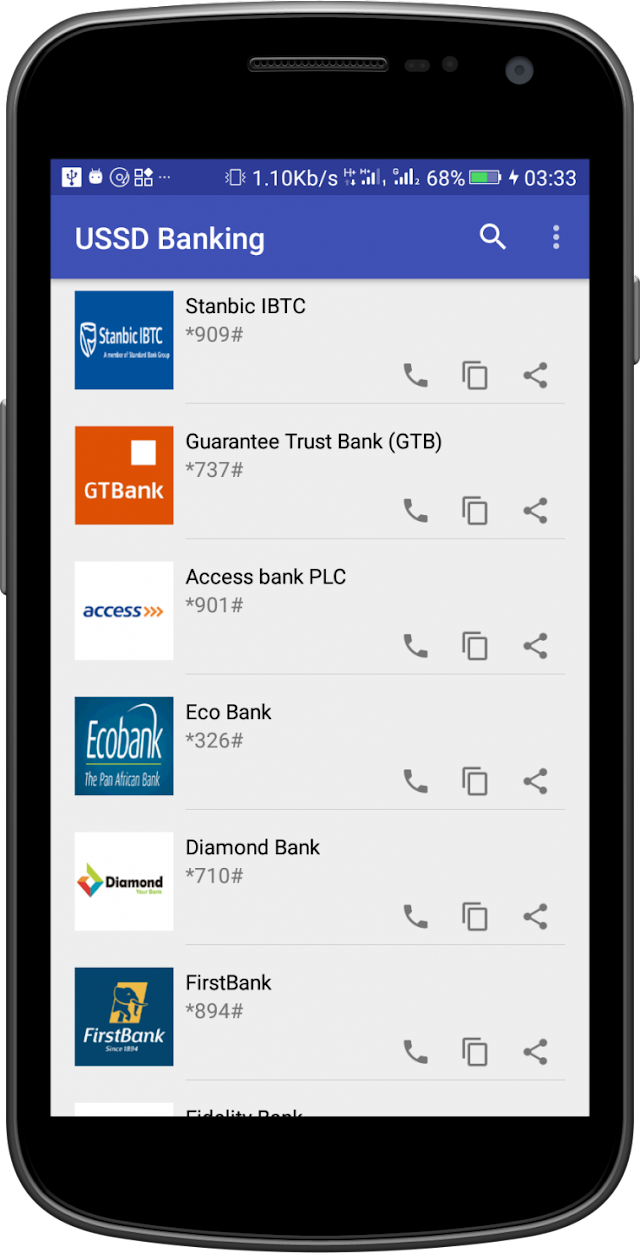 Introducing USSD Mobile Banking App